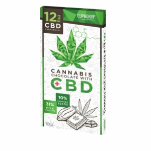 Euphoria 80G Cannabis Chocolate Milk (CBD12mg) /886/