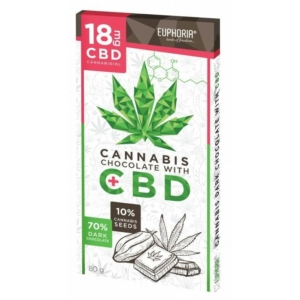 Euphoria 80G Cannabis Chocolate Dark (CBD18mg) /887/